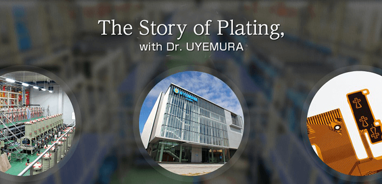 The story of plating